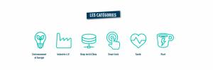 partenaires du concours local 10 000 startups pour changer le monde